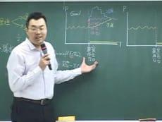 財務管理-雲端 - 元宏