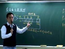 電機機械-雲端 - 陳澤