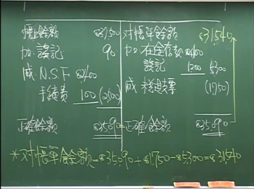 會計學-雲端 - 李揚