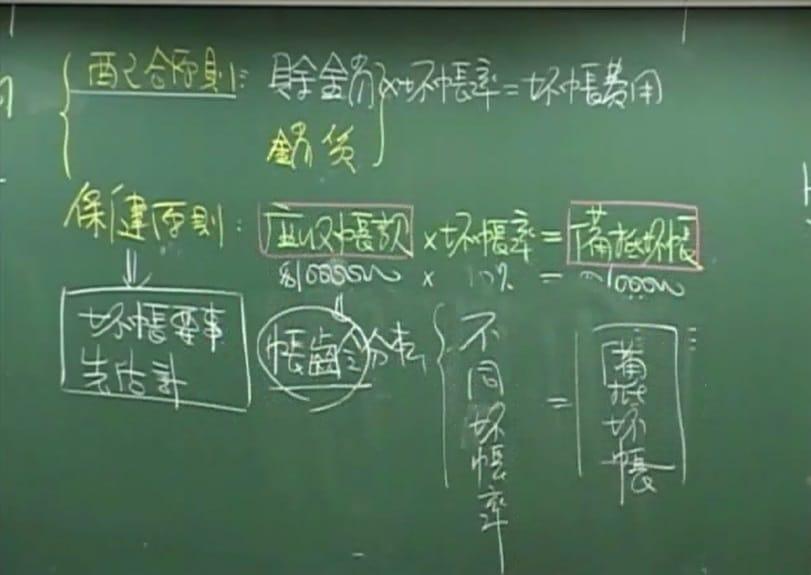 中級會計學-雲端 - 李揚