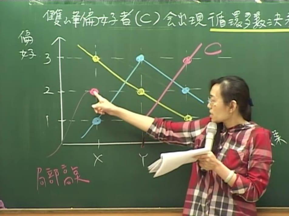 財政學-雲端 - 楊莉