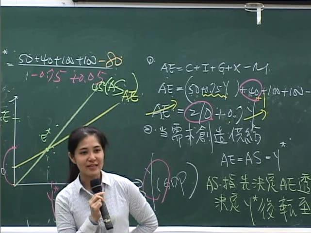 國際經濟學-雲端 - 蔡琳
